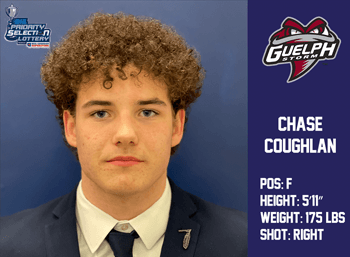 Chase Coughlan 3rd Round 59th Overall by Guelph Storm