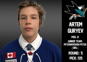 Artem Guryev Drafted 5th Rd., 135th overall by the San Jose Sharks